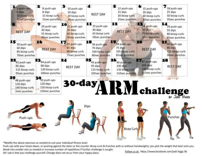 Arm Challenge By Jodi Higgs