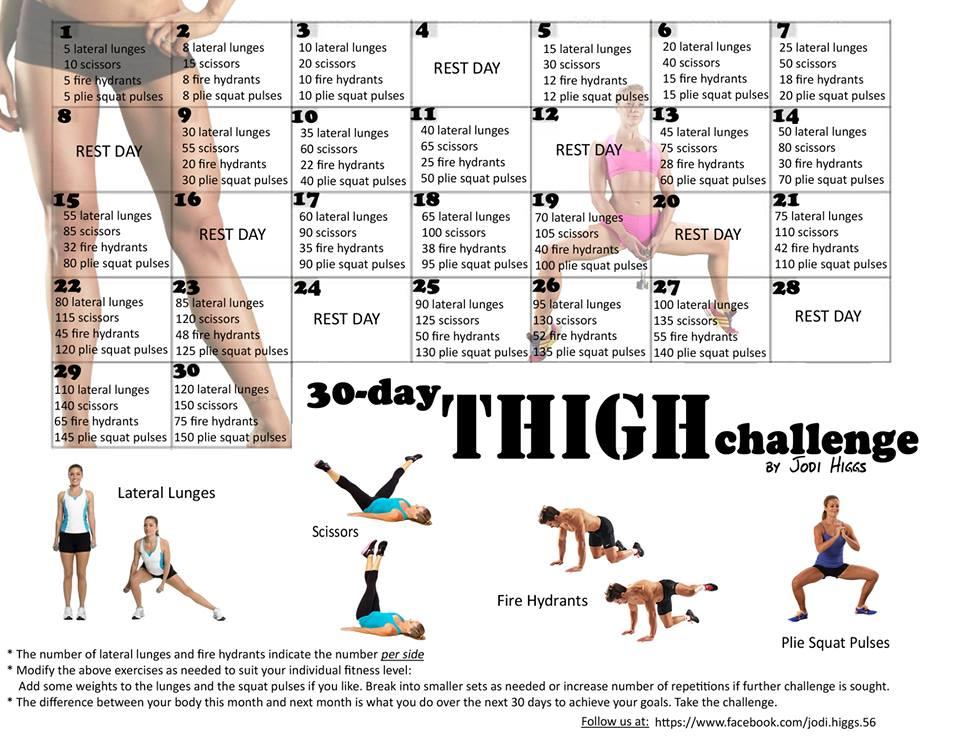 https://pipersrun.files.wordpress.com/2013/10/30-day-thigh-challenge.jpg