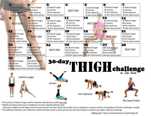 30 day challenge thighs meaningful mommy