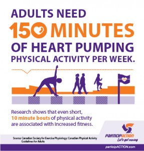 Source: ParticipACTION: http://www.participaction.com/get-informed/infographics/