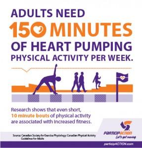 Source: ParticipACTION: http://www.participaction.com/get-informed/infographics/