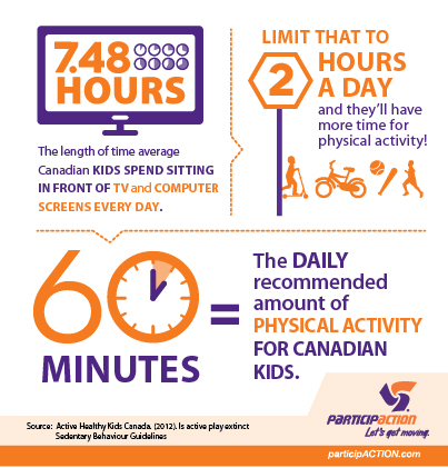 Source: ParticipACTION: http://www.participaction.com/get-informed/infographics/52-reasons-to-be-active/