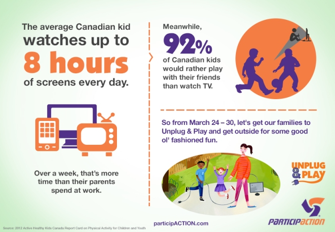 Source: ParticipACTION: http://www.participaction.com/get-informed/infographics/screen-time/