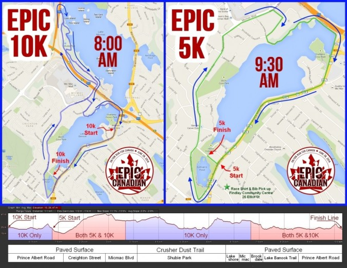 2014-EPIC-Canadian-5K-10K-route-FINAL-with-Elevation-and-Tshirt-pick-up-960x744