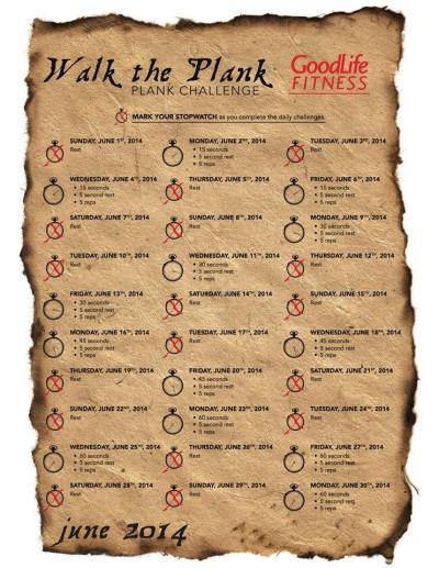 Walk the Plank Goodlife Fitness Challenge June 2014
