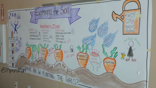Examining the Soil  - Where are we Planting the Girls ?