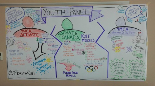 PR Youth Panel