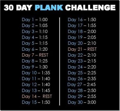 plank 30 Day challenge
